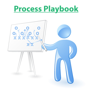 Recruitment-Process-Playbook
